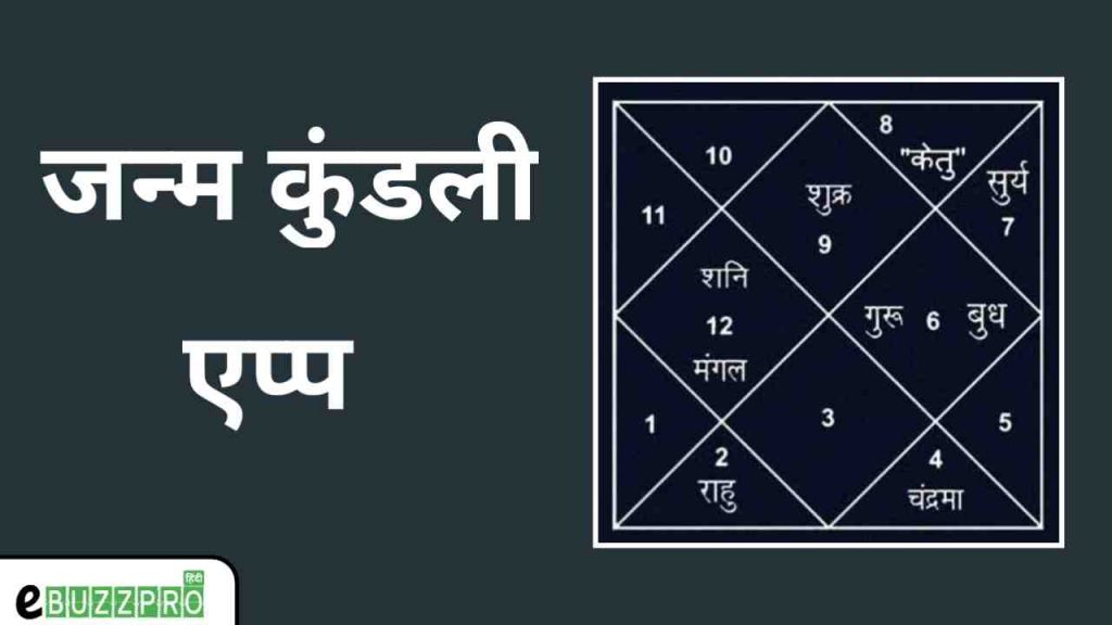 Janam Kundli App in Hindi: मोबाइल से जन्म कुंडली कैसे बनाएं?
